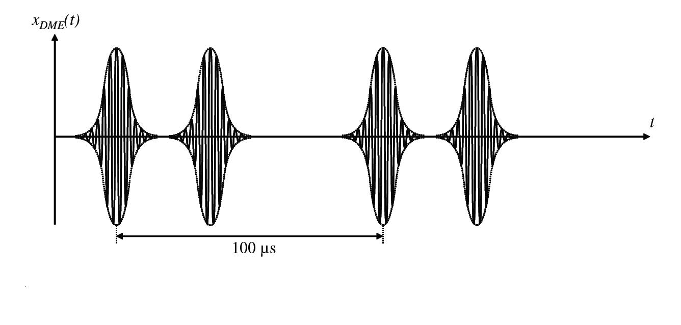 Fig 11. ID pulse for generating the station ID , www.skyradar.com