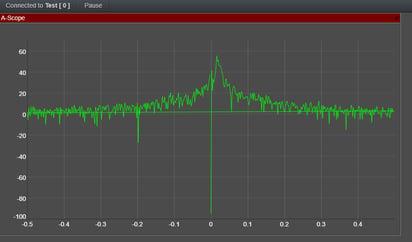 Spectro-Analysis-skyradar