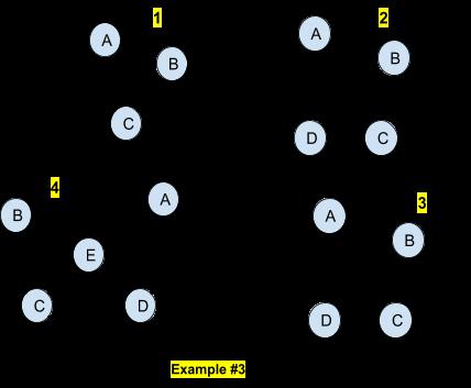 example3-Hidden-Markov-Model-Classifiers