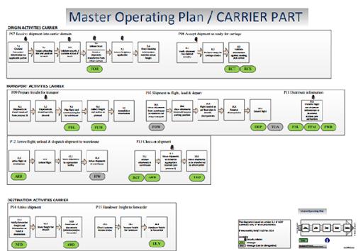 MOP-detail-process