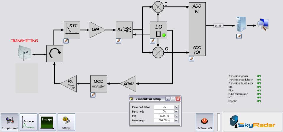 Pulse-Radar-Signal-Conversion-Chain