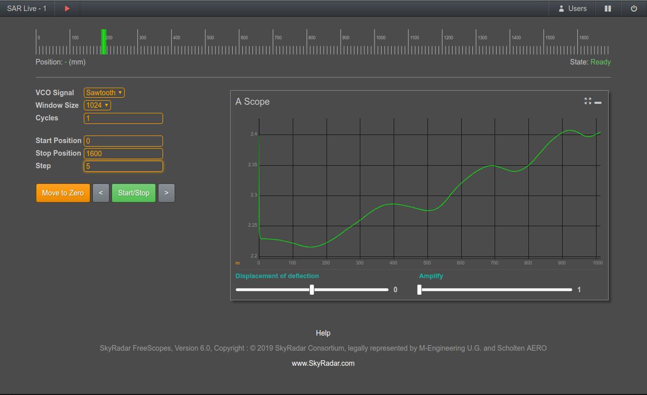 SAR configuration Screen