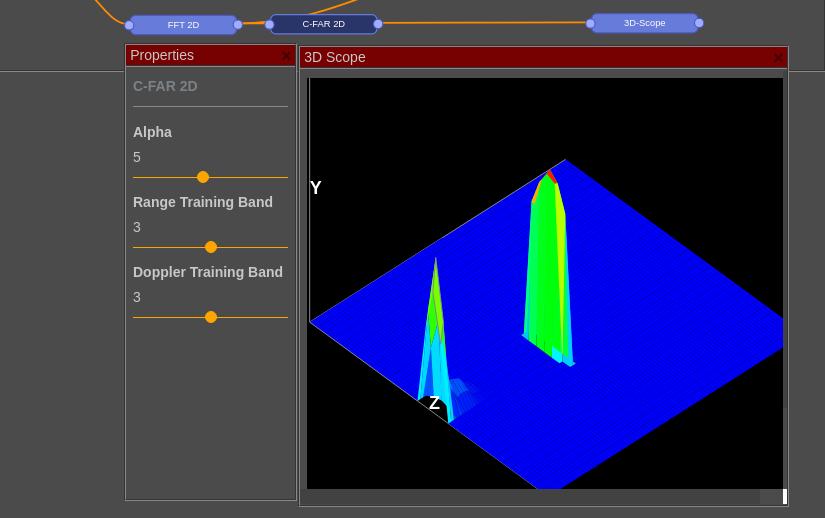 2D-CFAR-FreeScopes-Basic-II-with-controls