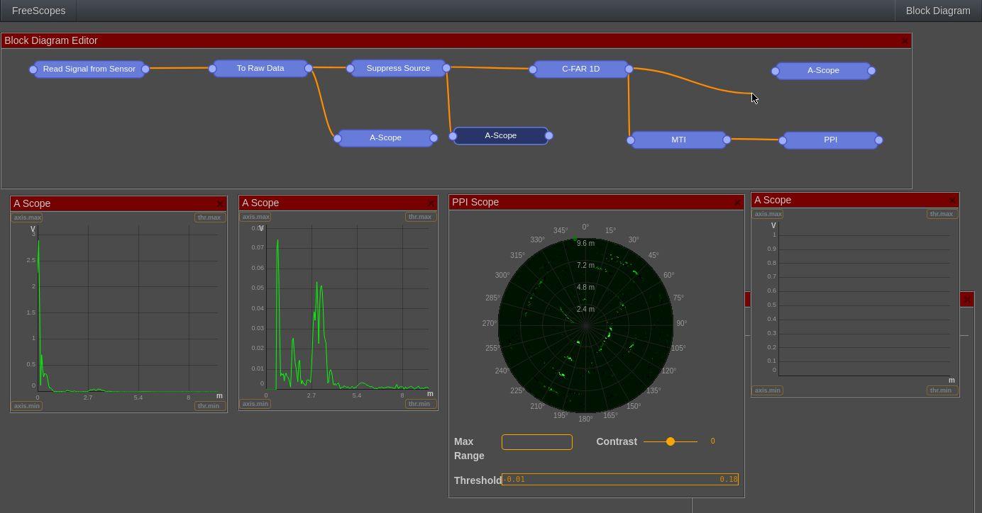 FreeScopes-7-Assembling-the-Radar-Block-Diagram-Mouse-Moving