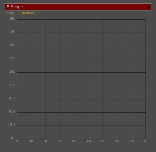 FreeScopes-7-Basic-I-B-Scope
