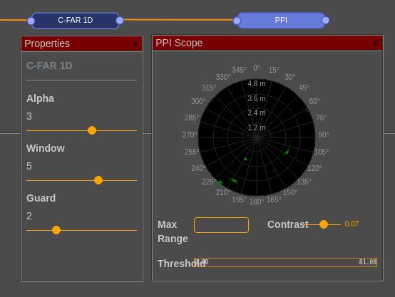 FreeScopes-7-Basic-I-CFAR