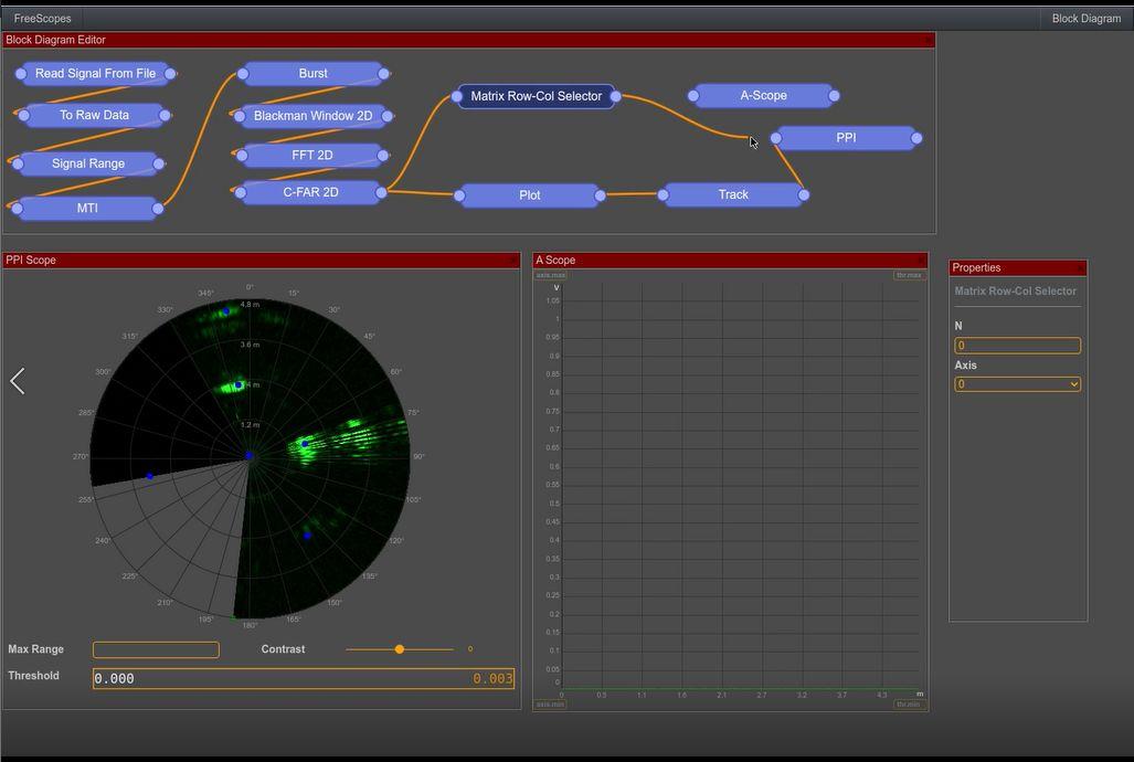 More-complex-radar-block-diagrams