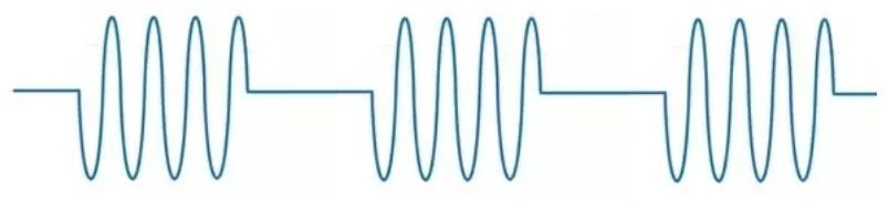 Pulse-discontinuous-signals