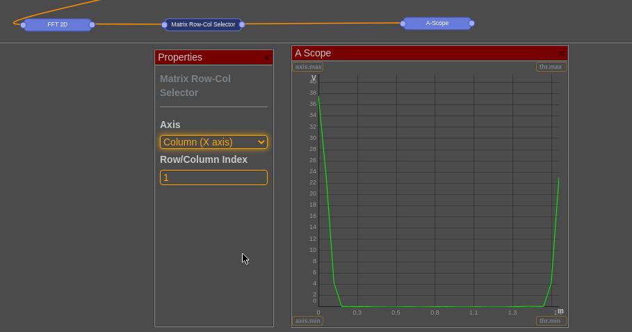 Row-Column-Selector