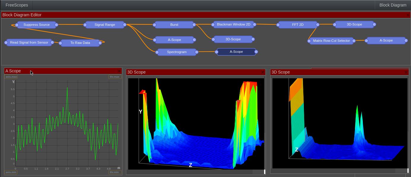 SkyRadar-FreeScopes-Basic-II-Overview