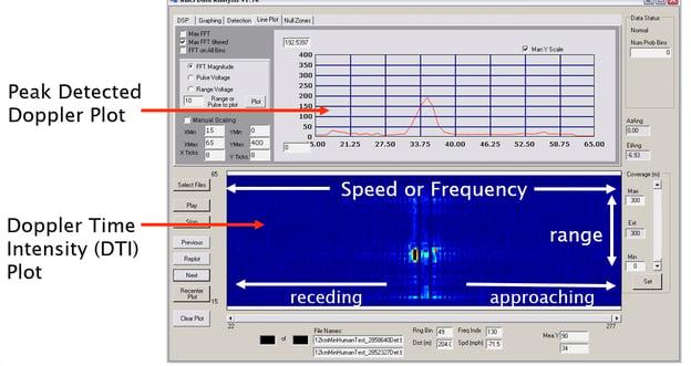 mirrored-fft-plot-in-a-pulsed-doppler-radar-11