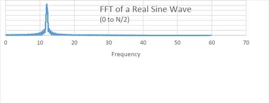 windowing-functions-in-radar-technology-04