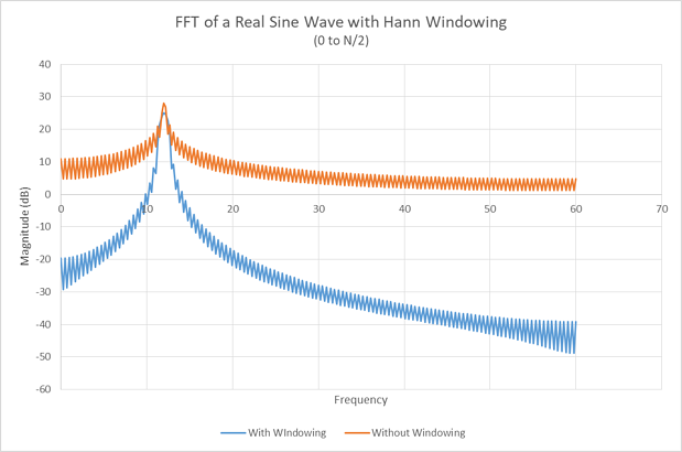 windowing-functions-in-radar-technology-09