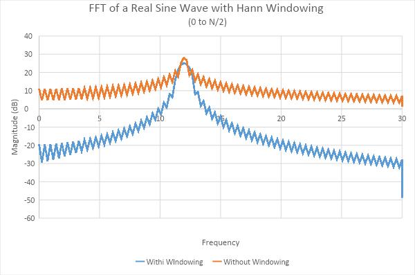 windowing-functions-in-radar-technology-10