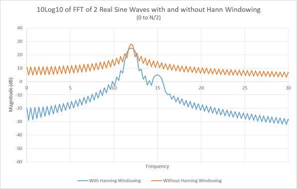windowing-functions-in-radar-technology-15
