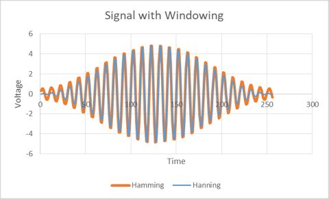 windowing-functions-in-radar-technology-17