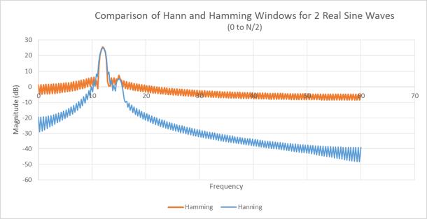 windowing-functions-in-radar-technology-18
