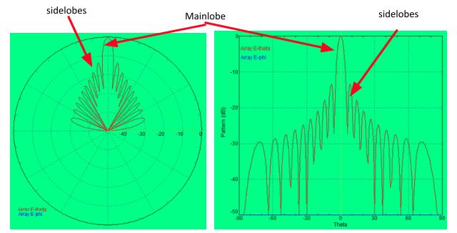 windowing-functions-in-radar-technology-19