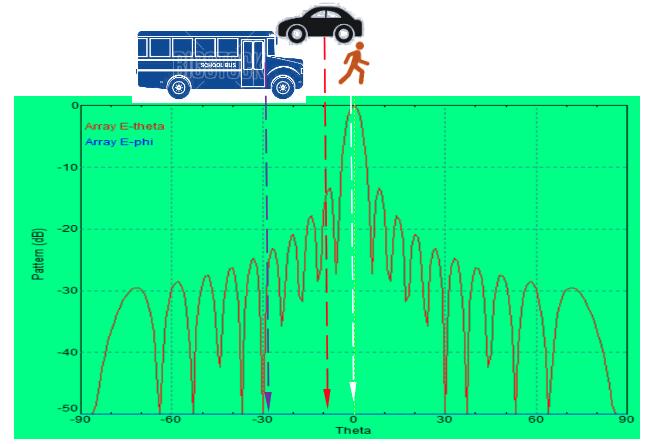 windowing-functions-in-radar-technology-20