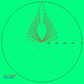 windowing-functions-in-radar-technology-21