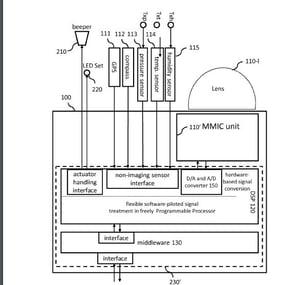 architecture-patent