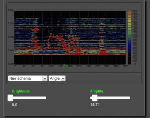 FreeScopes Online Radar GUI B-Scope