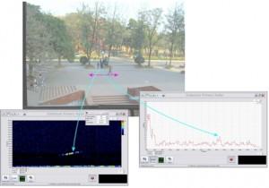 Target Tracking with SkyRadar's MTI